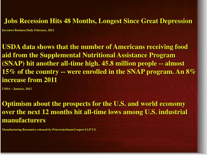 Jobs Recession Hits 48 Months, Longest Since Great Depression