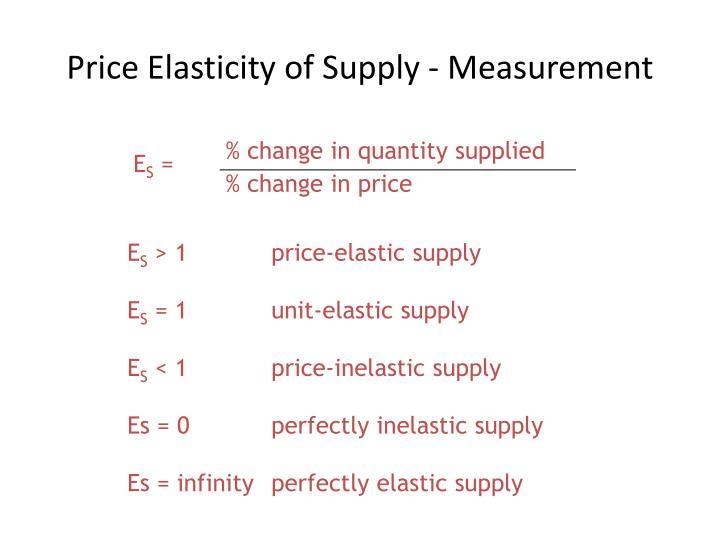 measurement of price elasticity of supply