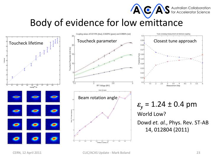 Body of evidence for low