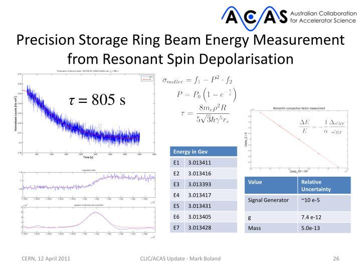 Precision Storage Ring Beam Energy Measurement from Resonant Spin Depolarisation