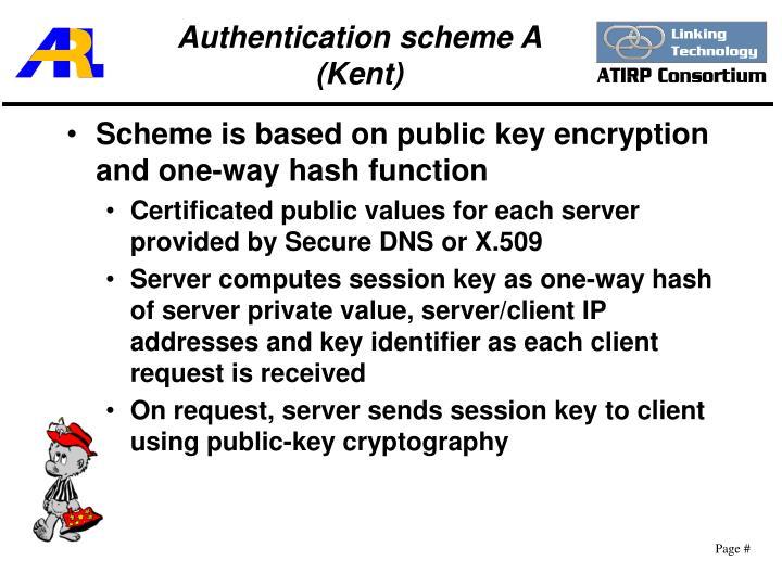 Authentication scheme A