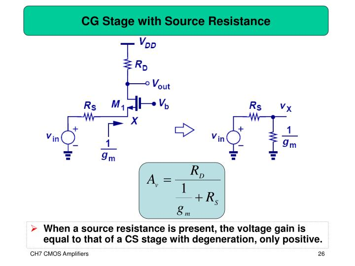 CG Stage with Source Resistance