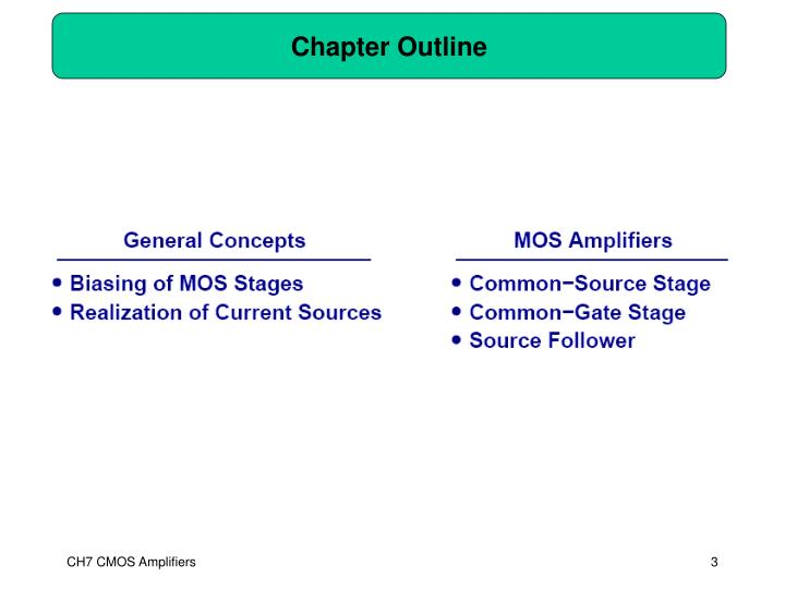 Chapter outline