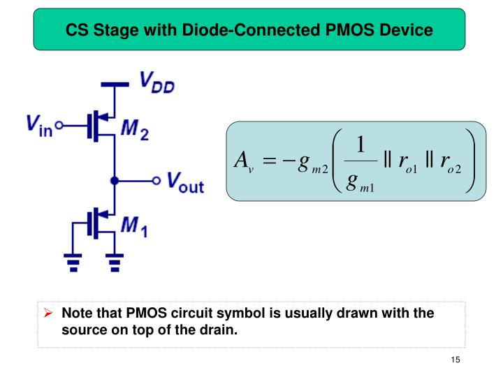 CS Stage with Diode-Connected PMOS Device