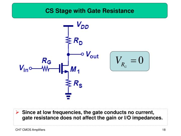 CS Stage with Gate Resistance