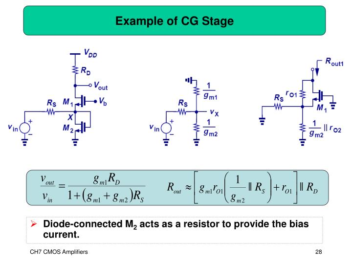 Example of CG Stage