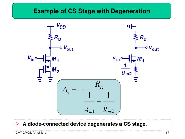 Example of CS Stage with Degeneration