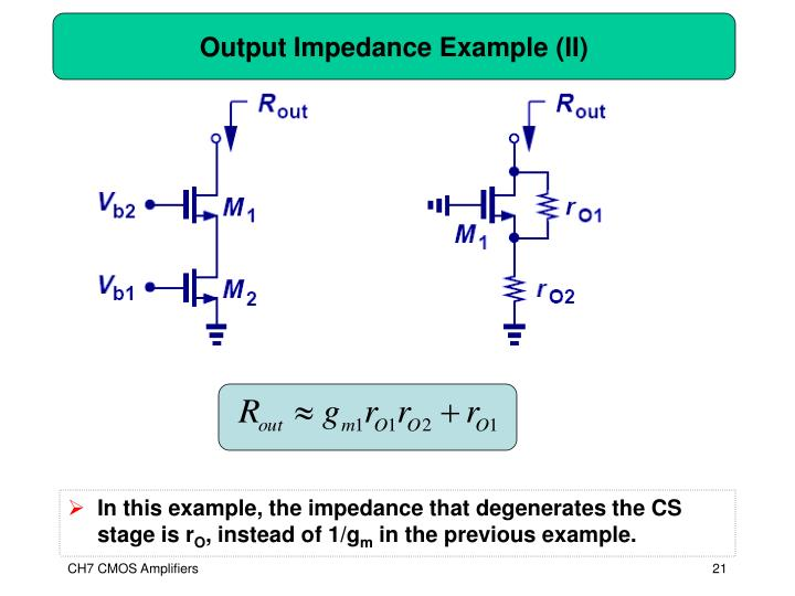 Output Impedance Example (II)