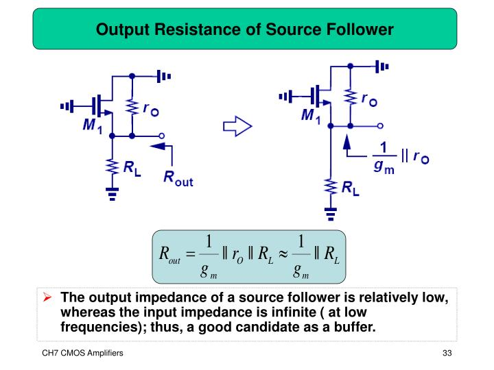 Output Resistance of Source Follower