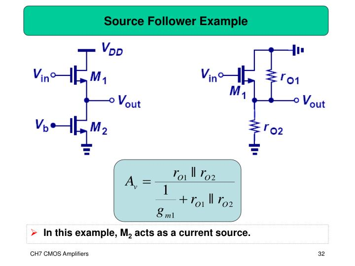 Source Follower Example