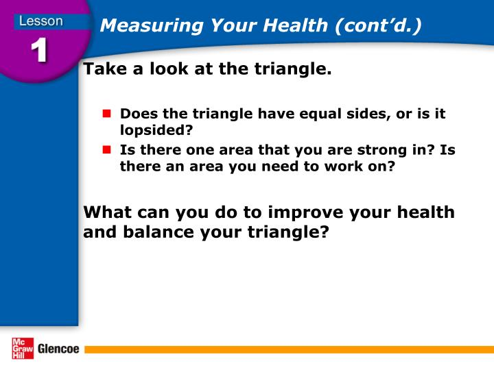 Measuring Your Health (cont'd.)
