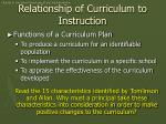 relationship of curriculum to instruction