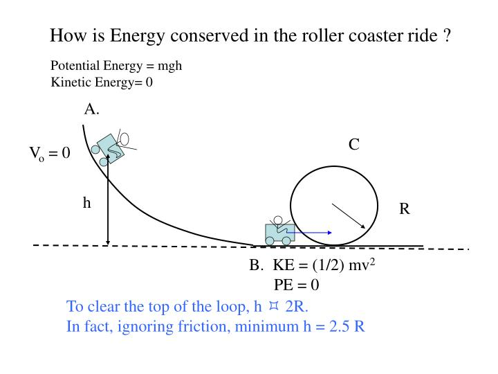 How is Energy conserved in the roller coaster