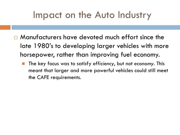Impact on the Auto Industry