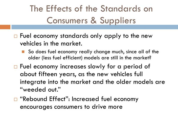 The Effects of the Standards on Consumers & Suppliers