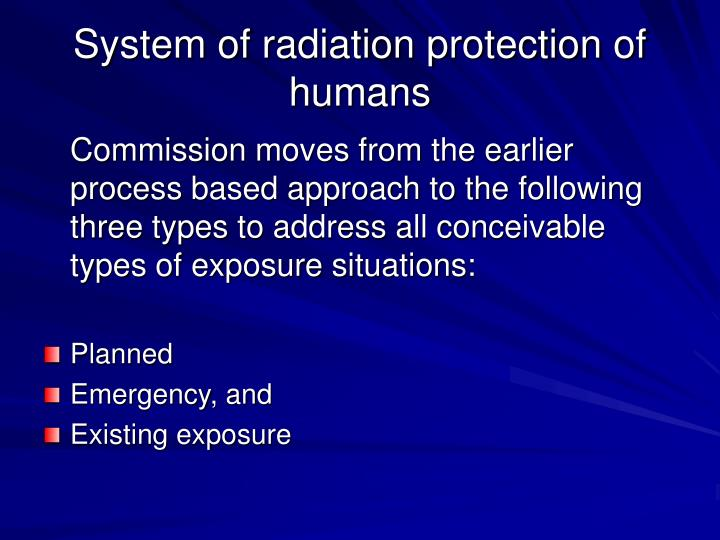 System of radiation protection of humans