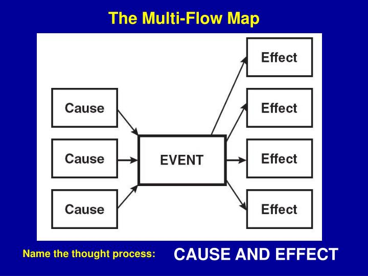 The Multi Flow Map CAUSE AND EFFECT