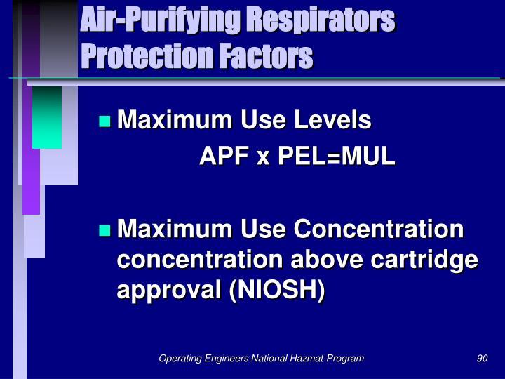 Air-Purifying Respirators