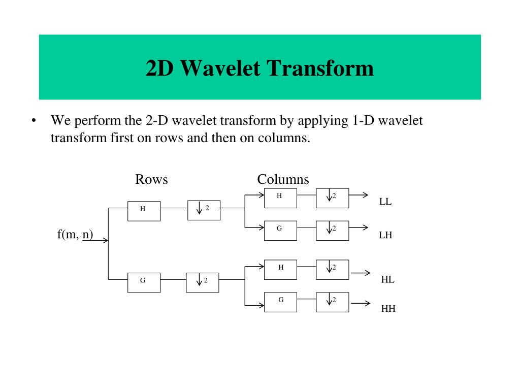 PPT - Wavelet Transform PowerPoint Presentation - ID:2993532