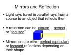 mirrors and reflection