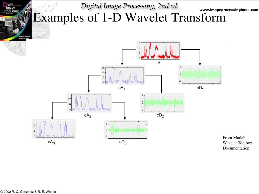 PPT - Chapter 7 Wavelets and Multiresolution Processing