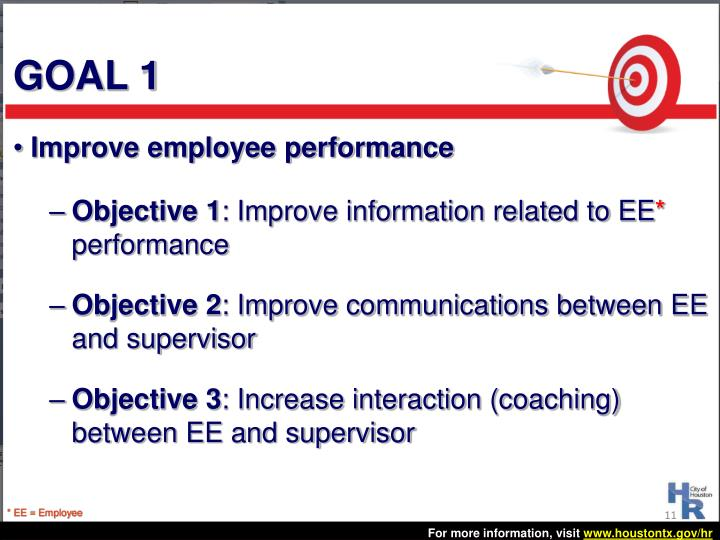 Improve employee performance