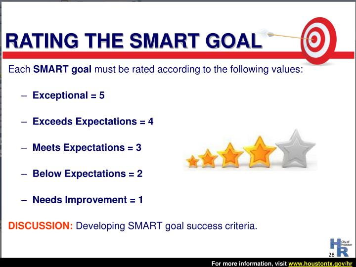RATING THE SMART GOAL