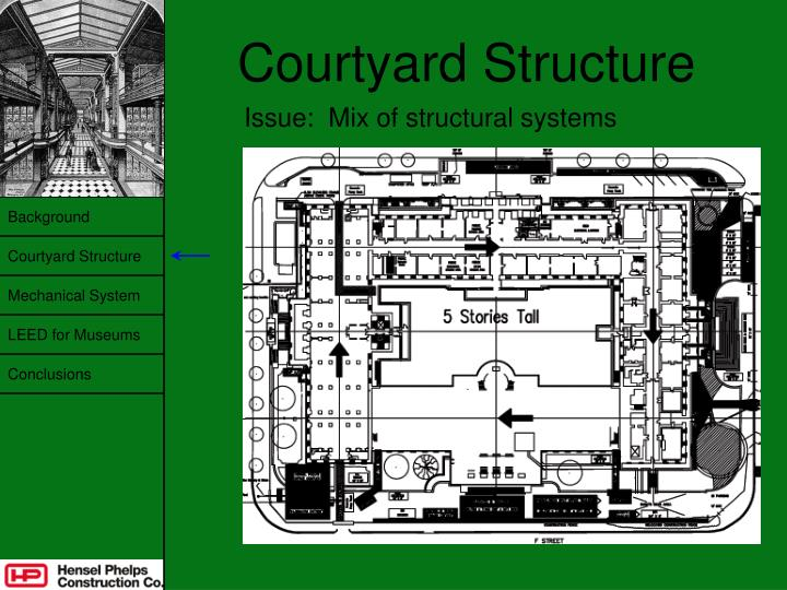 Courtyard Structure