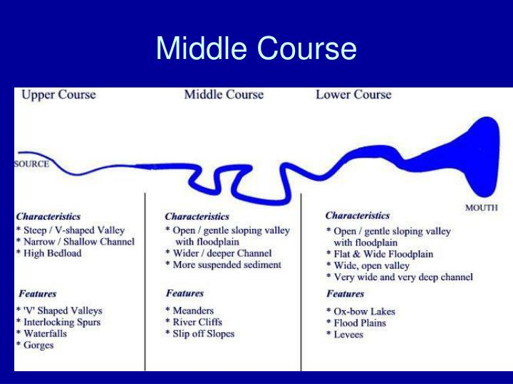Middle Course