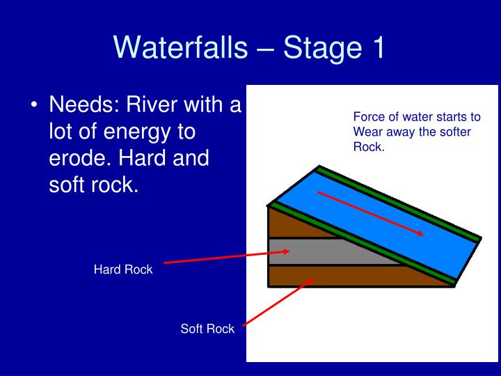 Waterfalls – Stage 1