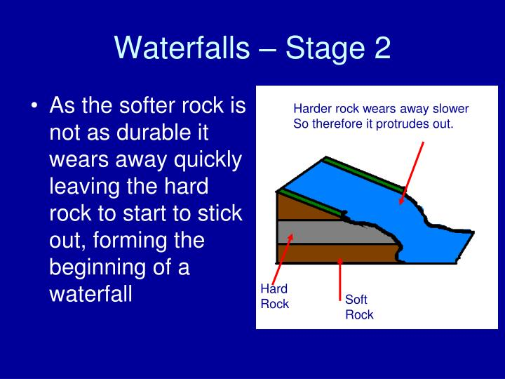 Waterfalls – Stage 2