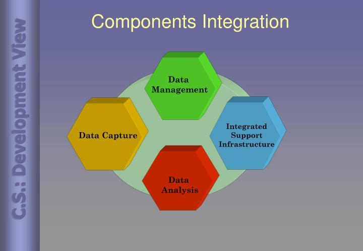 Components Integration