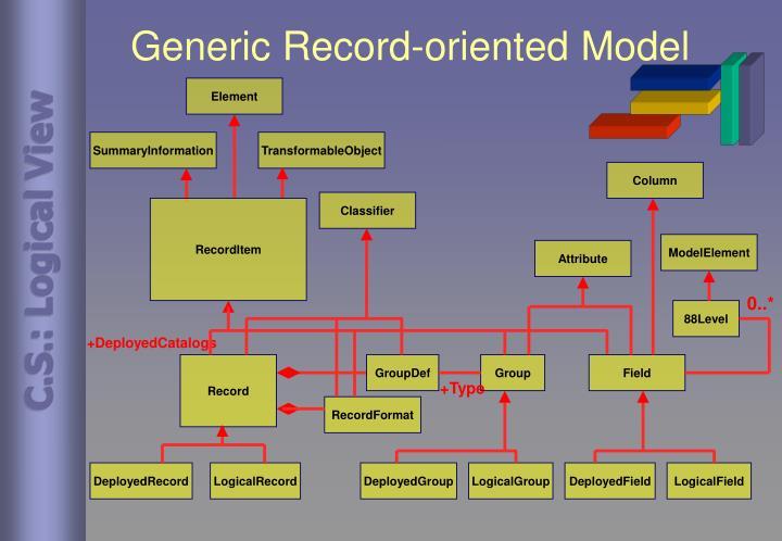 Generic Record-oriented Model