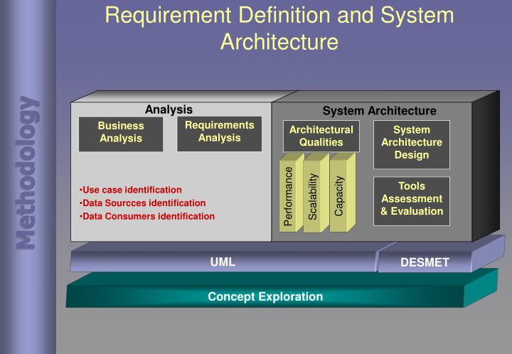 Requirement Definition and System Architecture