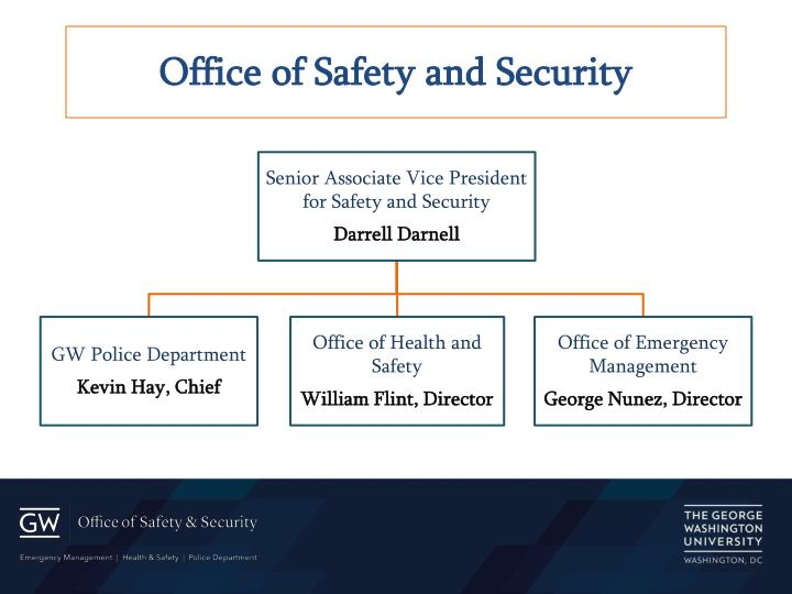 Office of Safety