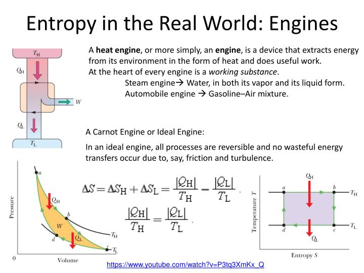 Entropy in the real world engines