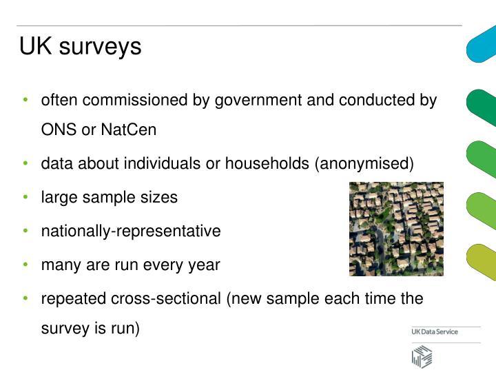 UK surveys