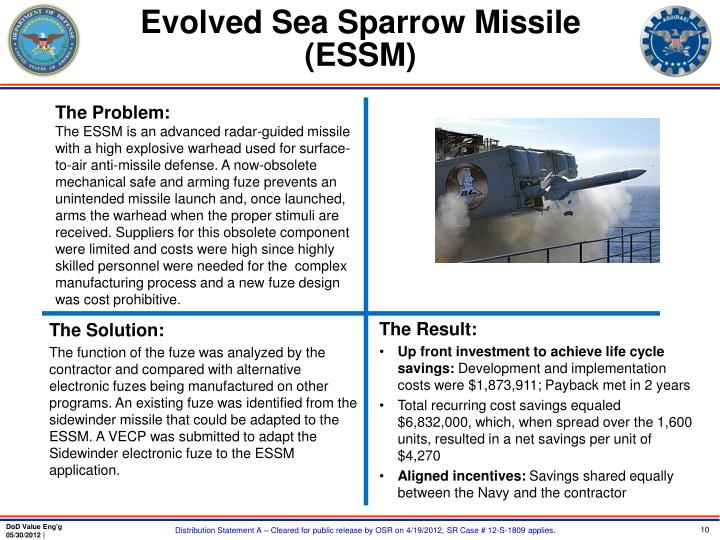 Evolved Sea Sparrow Missile (ESSM)