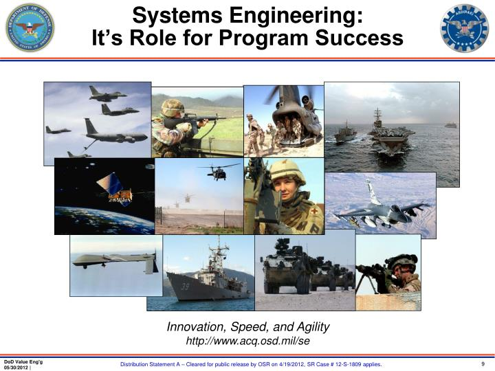 Systems Engineering: