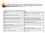 initial heuristics for dw design decisions