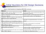 initial heuristics for dw design decisions1