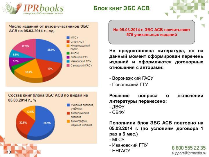 Блок книг ЭБС АСВ