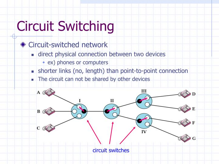 PPT - Circuit Switching PowerPoint Presentation - ID:2994961