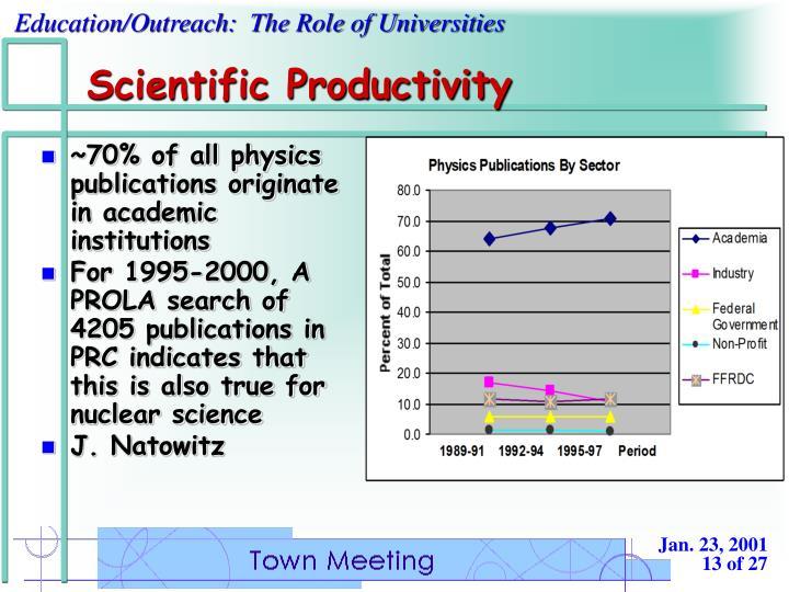 Scientific Productivity