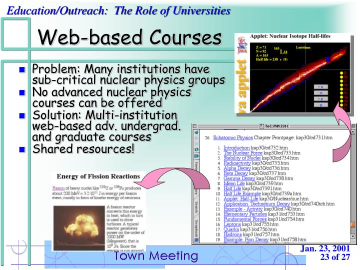 Web-based Courses