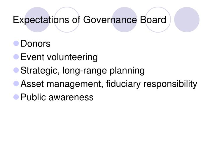 Expectations of Governance Board