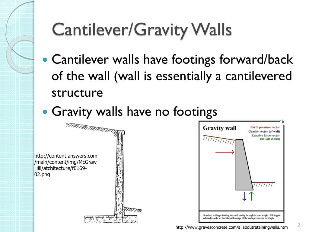 PPT - Cantilever/Gravity Walls PowerPoint Presentation - ID
