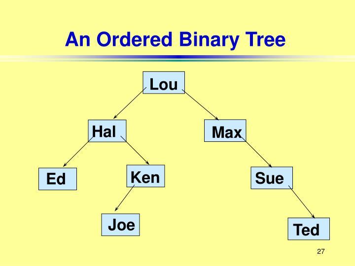 An Ordered Binary Tree
