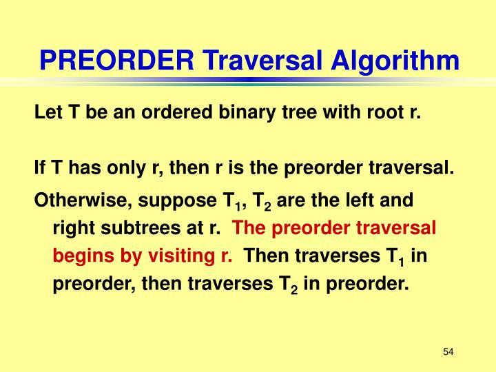 PREORDER Traversal Algorithm