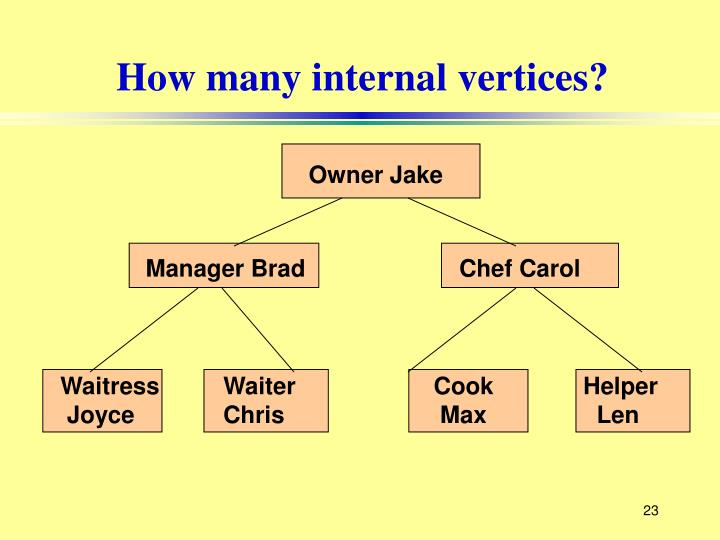 How many internal vertices?